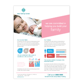 Fertility Hospital Flyer Template